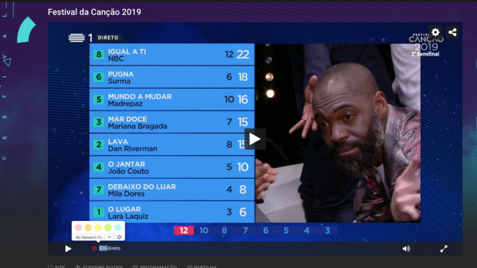 NBC wins Semi Final 2 in Portugal - ESCDaily
